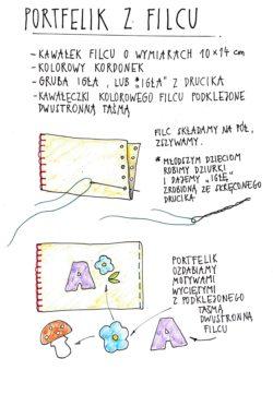 Graficzna instrukcja do portfelika z filcu