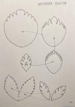 Graficzna instrukcja do stworzenia zawieszki: wzór do wycinanki łowickiej.