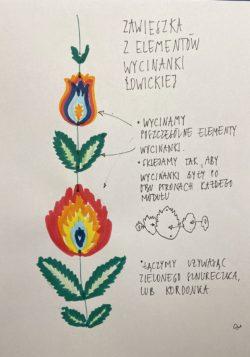 Graficzna instrukcja do stworzenia zawieszki.