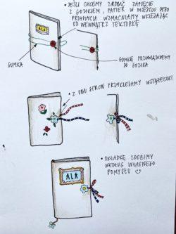 Graficzna instrukcja wykonania okładki na zeszyt.